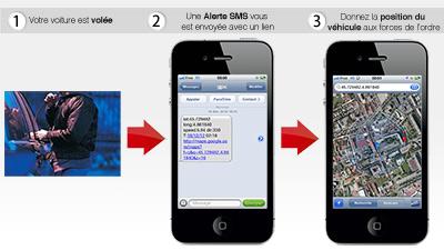 alarme anti choc gps tracker